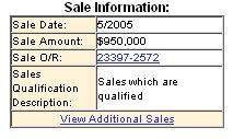 4650 Alhambra Cir., Coral Gables -- Sale Data